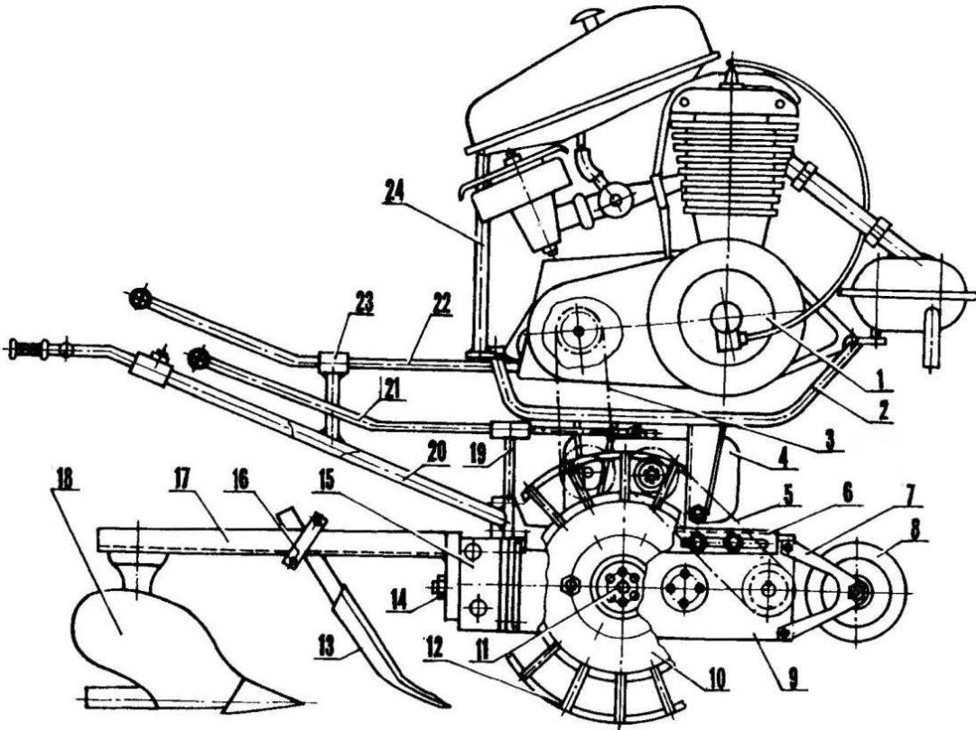 Конструкция мотокультиватора, перечень частей