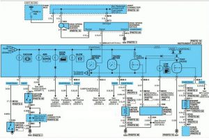Ремонт электрооборудования Hyundai