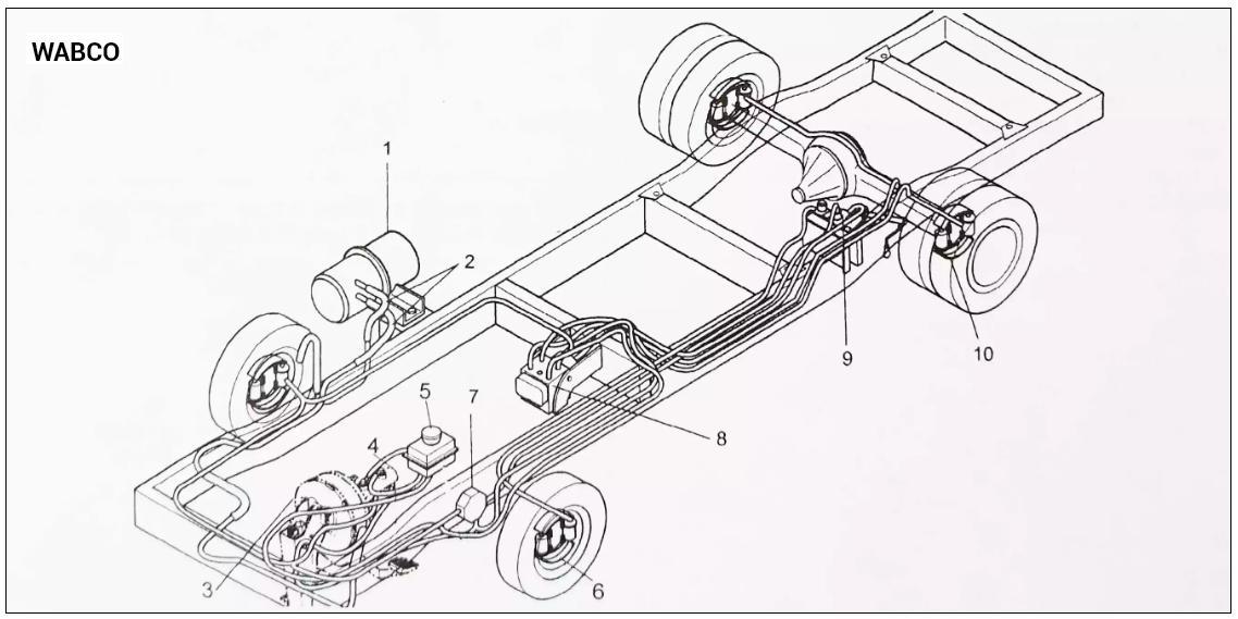 Схема тормозной системы Hyundai
